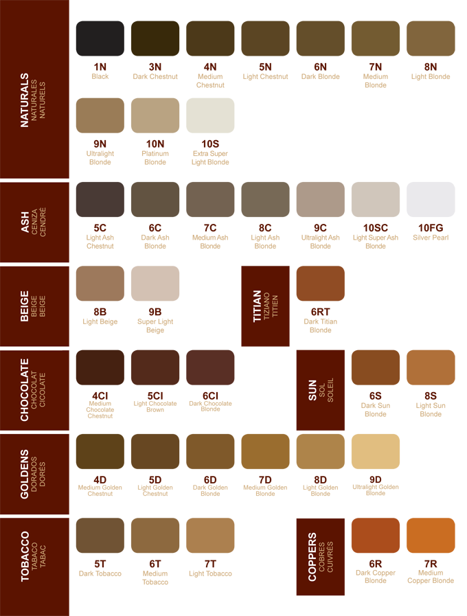 The Gallery For Gt Mahogany Hair Color Chart